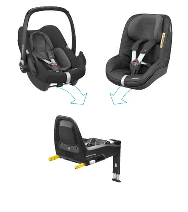 Maxi Cosi FamilyFix One i-Size Security Concept